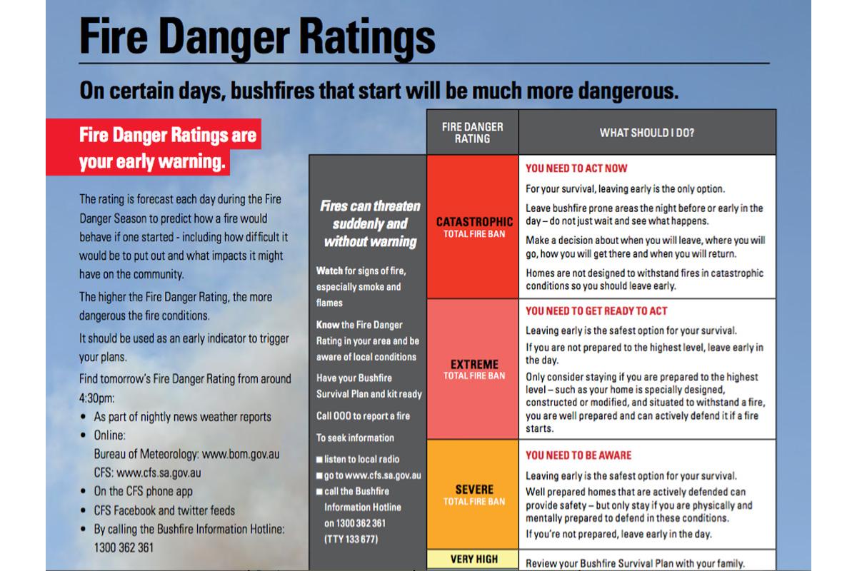 pr-fire-danger-1200-800