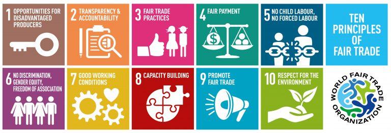 WFTO - 10 Principles of fair trade