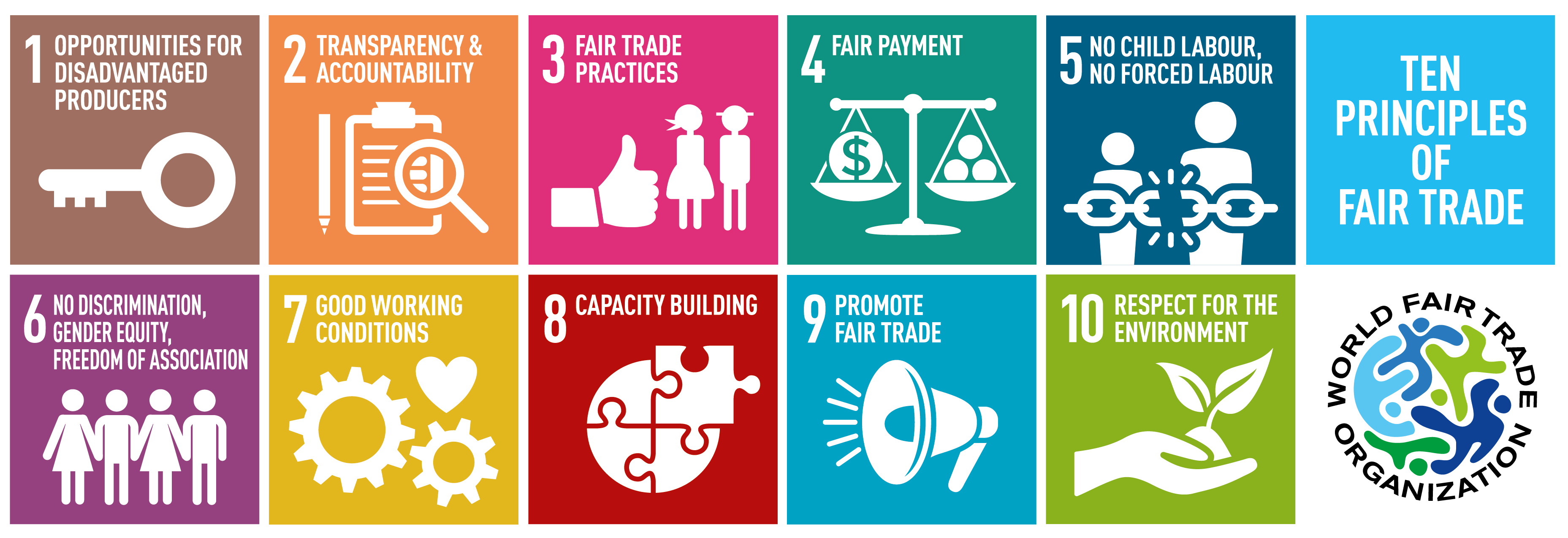 WFTO - 10 Principles of fair trade