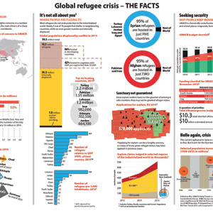 Global Facts Infographics - Set of 8